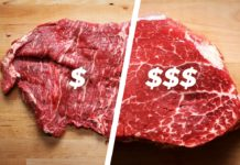 Cheap vs expensive steak image with the steak's fibers